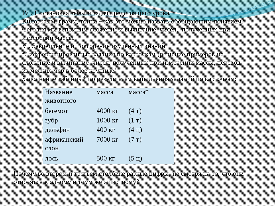 IV . Постановка темы и задач предстоящего урока. Килограмм, грамм, тонна – ка...