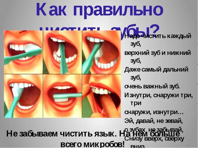 Как правильно чистить зубы? Надо чистить каждый зуб, верхний зуб и нижний зуб...