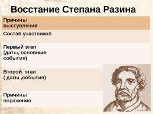 Восстание Степана Разина Причины выступления Состав участников Первый этап (д