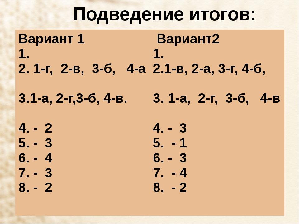 Подведение итогов: Вариант 1 1. 1-г, 2-в, 3-б,4-а 3.1-а, 2-г,3-б, 4-в. 4. - 2...