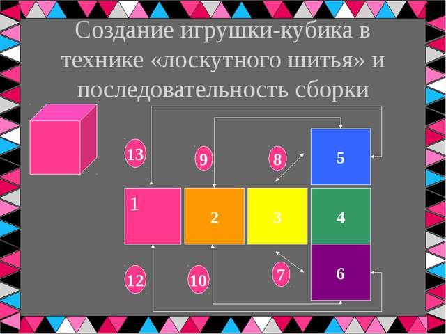 Создание игрушки-кубика в технике «лоскутного шитья» и последовательность сбо...