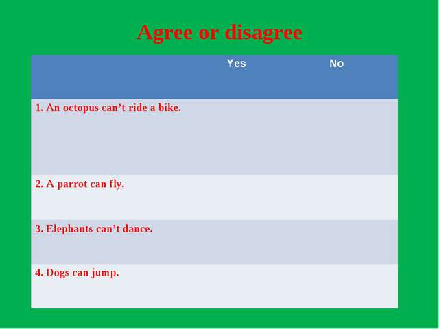 Agree or disagree YesNo 1. An octopus can't ride a bike. 2. A parrot can...