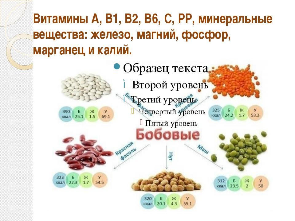 Витамины А, В1, В2, В6, С, РР, минеральные вещества: железо, магний, фосфор,...
