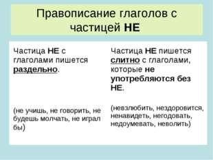 Правописание глаголов с частицей НЕ Частица НЕ с глаголами пишется раздельно.