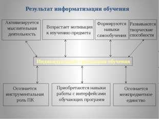 Цель: изучить основные фазы митоза на основании анализа состояния хромосом.