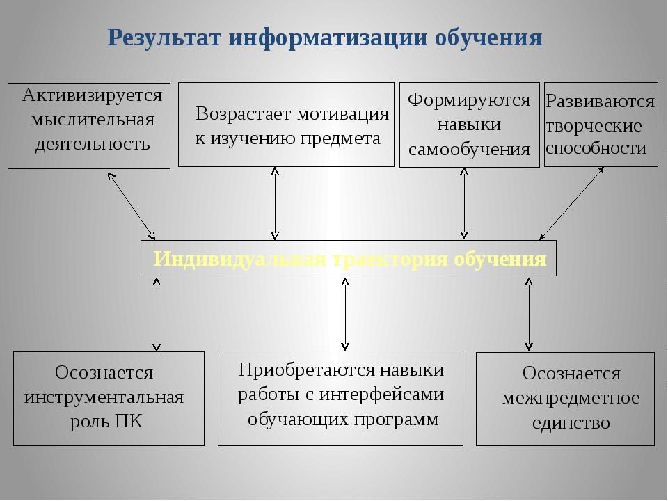 Цель: изучить основные фазы митоза на основании анализа состояния хромосом....