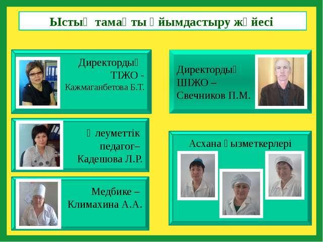 Директордың ШІЖО – Свечников П.М. Директордың ТІЖО - Кажмаганбетова Б.Т. Мед...