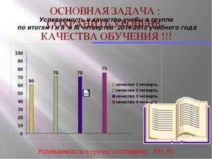 Успеваемость и качество учебы в группе по итогам I и II и III четвертей 2014-