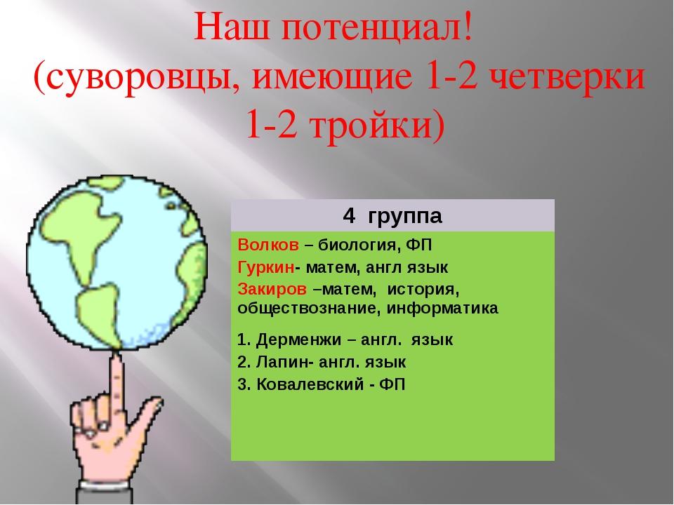 Наш потенциал! (суворовцы, имеющие 1-2 четверки 1-2 тройки) 4 группа Волков–б...