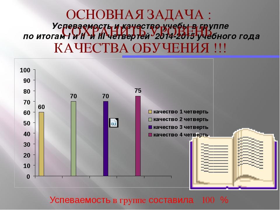 Успеваемость и качество учебы в группе по итогам I и II и III четвертей 2014-...
