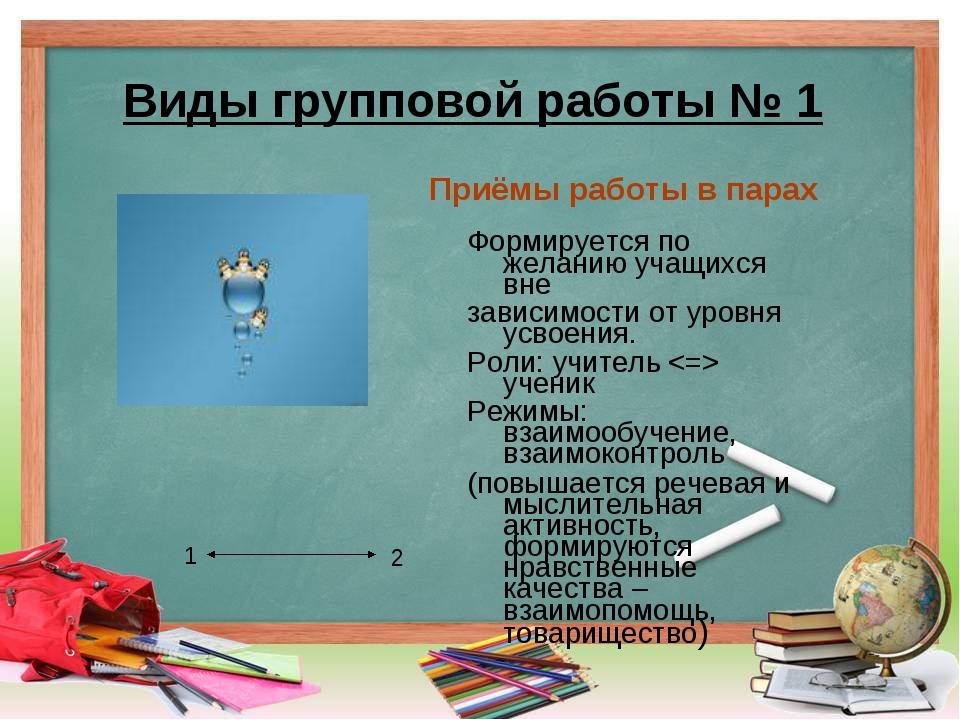 Виды групповой работы № 1 Формируется по желанию учащихся вне зависимости от...