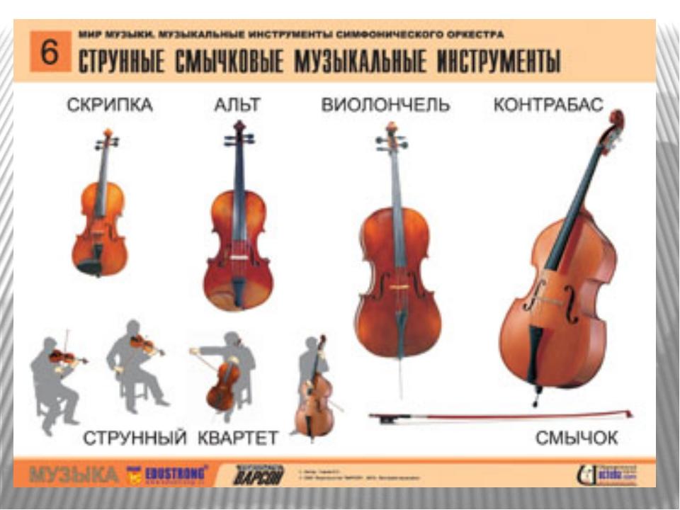 Музыкальные инструменты русского народного оркестра