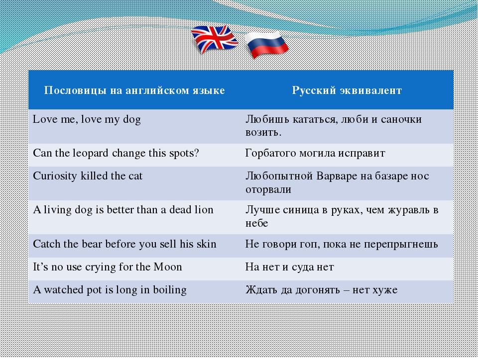 Прими мои поздравления на английском перевод