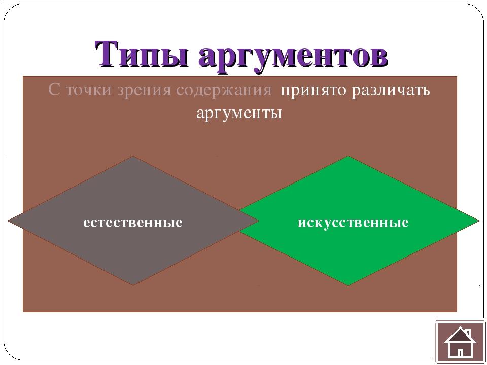 Типы аргументов По характеру связи с тезисом различают аргументы ЗА (свой тез...