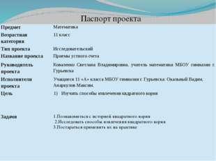 Паспорт проекта Предмет Математика Возрастнаякатегория 11класс Тип проекта Ис