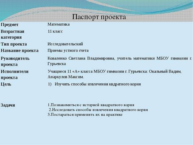 Паспорт проекта Предмет Математика Возрастнаякатегория 11класс Тип проекта Ис...