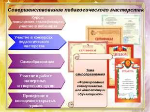 Курсы повышения квалификации, участие в вебинарах Участие в конкурсах педагог