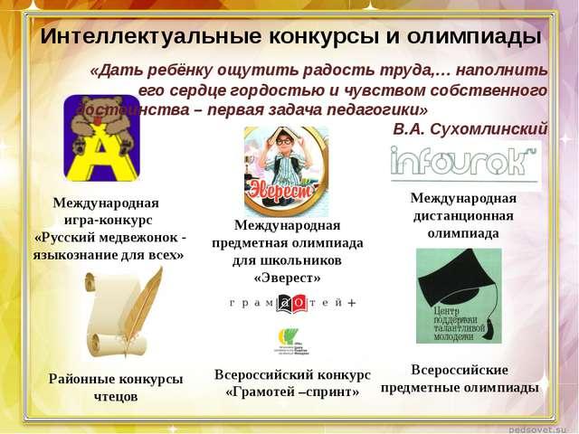 Международная предметная олимпиада для школьников «Эверест» Международная дис...