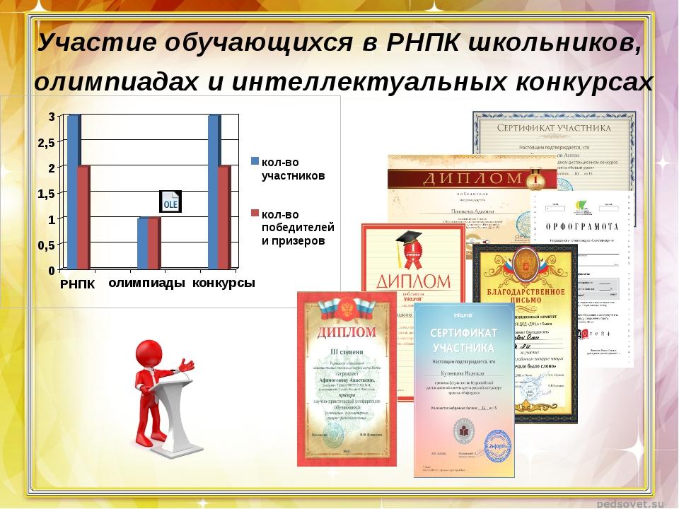 Участие обучающихся в РНПК школьников, олимпиадах и интеллектуальных конкурса...