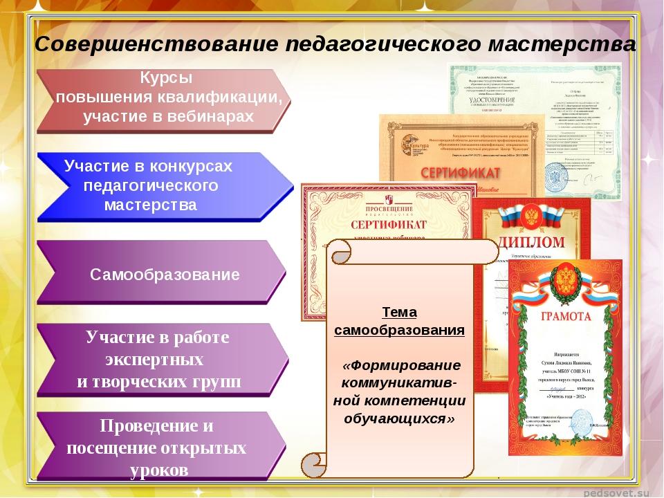 Курсы повышения квалификации, участие в вебинарах Участие в конкурсах педагог...