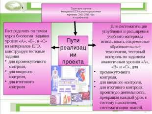 . Тщательно изучить материалы ЕГЭ и демонстрационные варианты 2001-2010 года