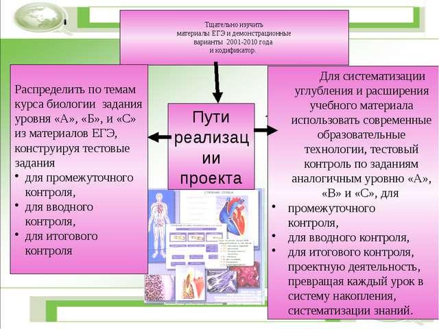 . Тщательно изучить материалы ЕГЭ и демонстрационные варианты 2001-2010 года...