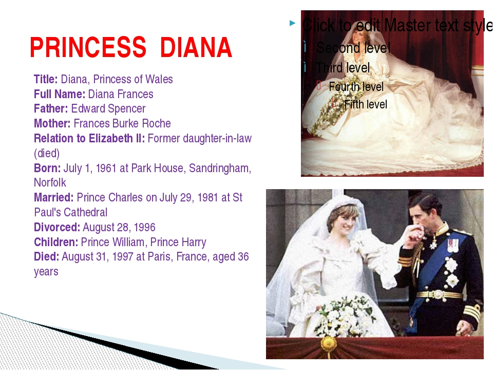 PRINCESS DIANA Title: Diana, Princess of Wales Full Name: Diana Frances Fathe...