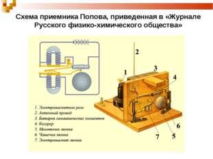 Схема приемника Попова, приведенная в «Журнале Русского физико-химического об