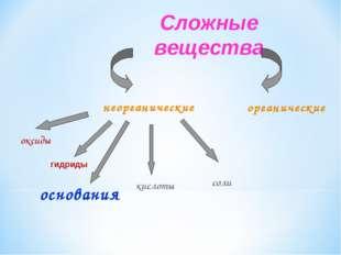 Сложные вещества неорганические органические оксиды кислоты основания соли ги