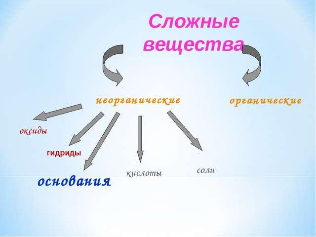 Сложные вещества неорганические органические оксиды кислоты основания соли ги...