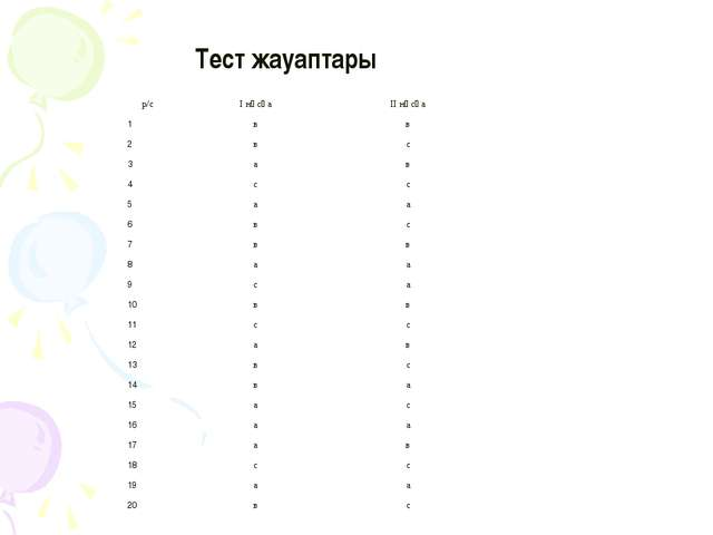 Тест жауаптары р/сІ нұсқаІІ нұсқа 1вв 2вс 3ав 4сс 5аа 6вс 7вв...