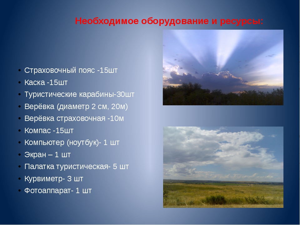 Необходимое оборудование и ресурсы: Страховочный пояс -15шт Каска -15шт Турис...