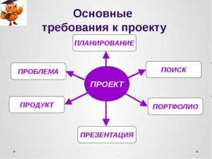 ПРОЕКТ Основные требования к проекту ПЛАНИРОВАНИЕ ПРЕЗЕНТАЦИЯ ПРОБЛЕМА ПОИСК