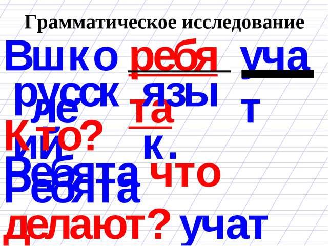 Грамматическое исследование ребята В школе учат русский язык. Кто? Ребята Реб...