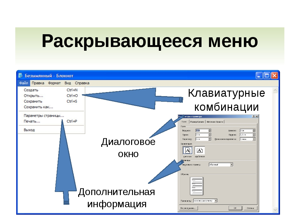 Раскрывающееся меню Клавиатурные комбинации Дополнительная информация Диалого...
