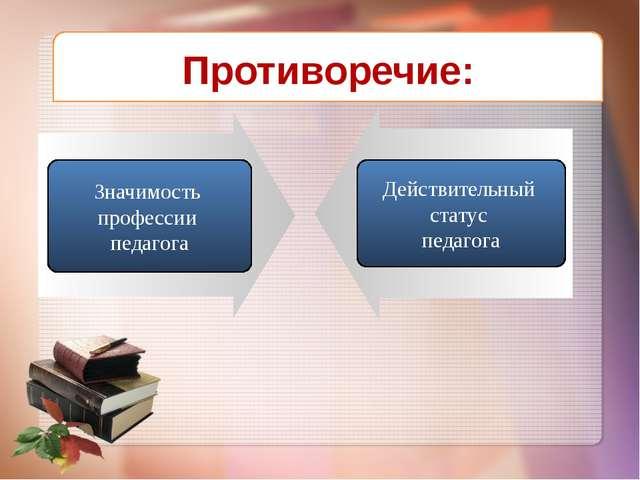 www.themegallery.com Значимость профессии педагога Действительный статус педа...
