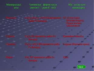 Next Минералдың атыХимиялық формуласы (негізгі құрам бөлігі)Маңызды кен оры