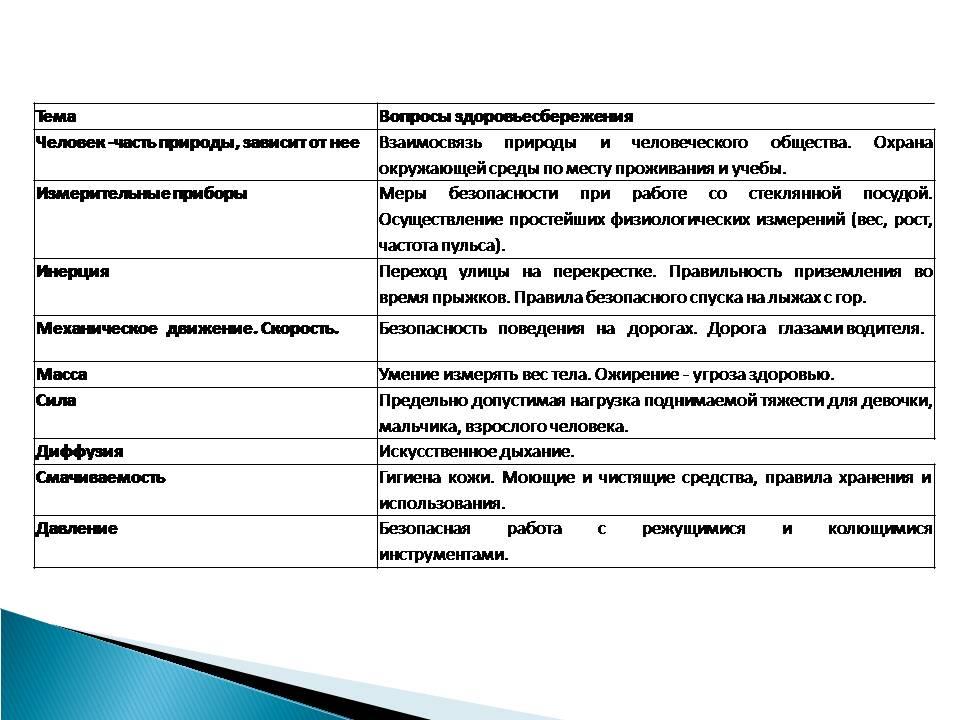http://school3-inta.org.ru/images/gallery/zdor/%D0%A1%D0%BB%D0%B0%D0%B9%D0%B410.JPG