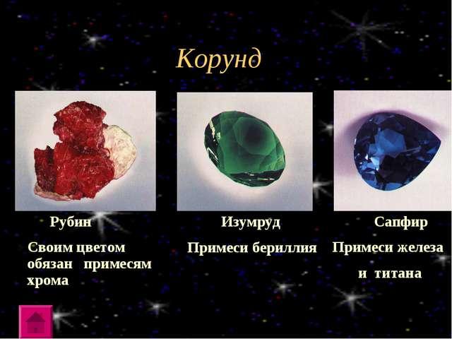 Корунд Рубин Своим цветом обязан примесям хрома Изумруд Примеси бериллия С...
