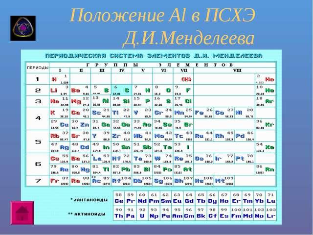 Положение Al в ПСХЭ Д.И.Менделеева