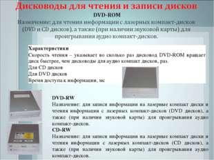 DVD-RW Назначение: для записи информации на лазерные компакт диски и чтения и