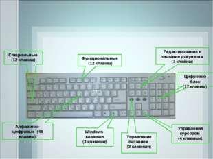 Функциональные (12 клавиш) Windows-клавиши (3 клавиши) Управления курсором (4