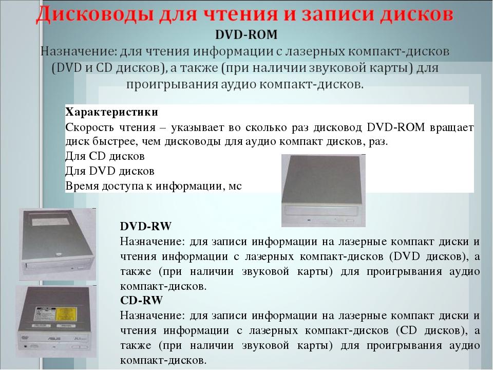 DVD-RW Назначение: для записи информации на лазерные компакт диски и чтения и...