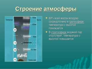 Строение атмосферы 80% всей массы воздуха сосредоточено в тропосфере, темпера