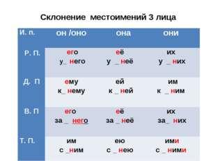 Склонение местоимений 3 лица И. п. он /оно онаони Р. П. его у_ него её у