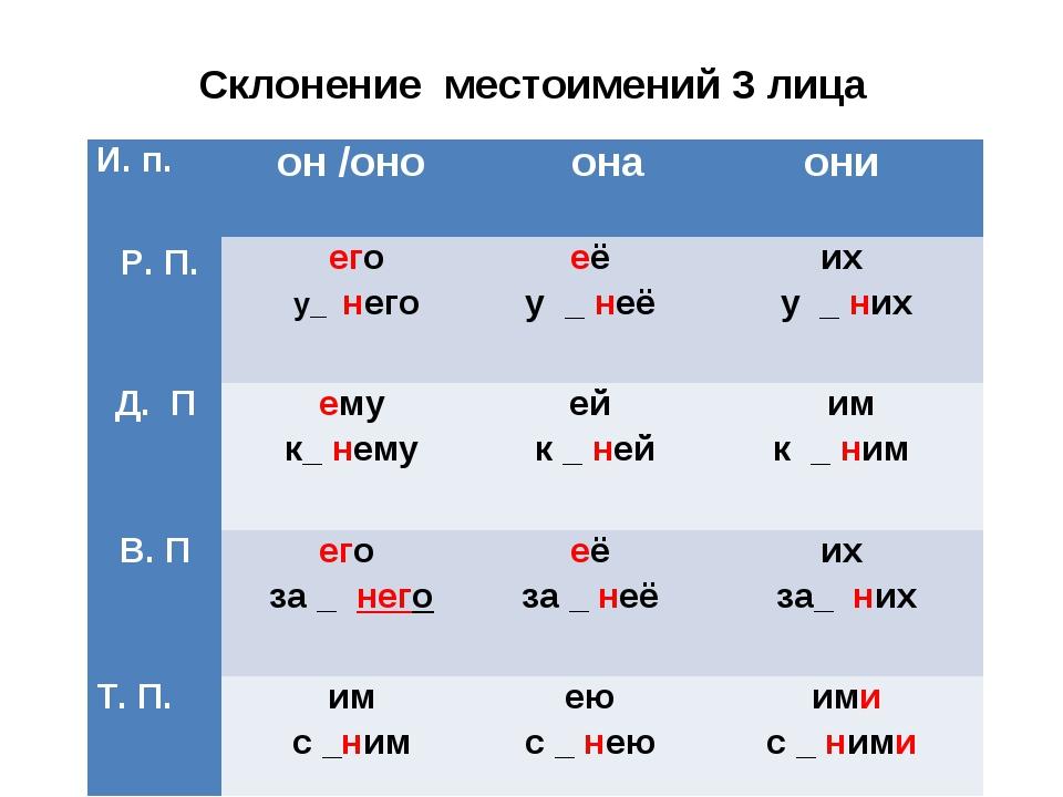 Склонение местоимений 3 лица И. п. он /оно онаони Р. П. его у_ него её у...