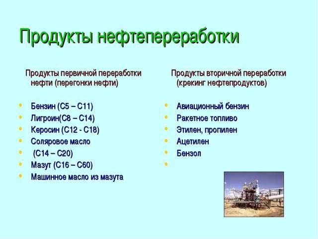 Продукты нефтепереработки Продукты первичной переработки нефти (перегонки неф...