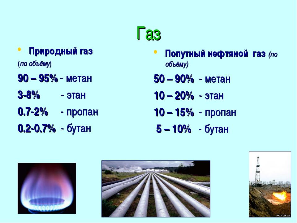 Газ Попутный нефтяной газ (по объёму) 50 – 90% - метан 10 – 20% - этан 10 – 1...