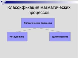 Классификация магматических процессов Магматические процессы вулканические Ин