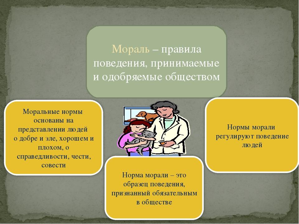 Мораль – правила поведения, принимаемые и одобряемые обществом